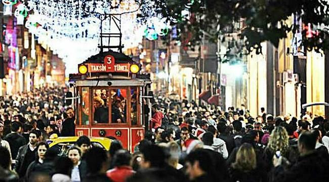 Türkiye, 187 ülke arasında 85. sırada yer aldı